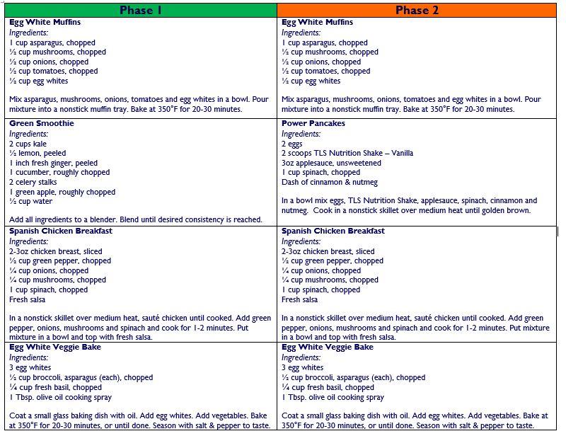 tls 21-day challenge sample breakfast recipes