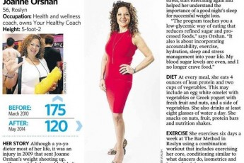 TLS Weight Loss Solution in the Media