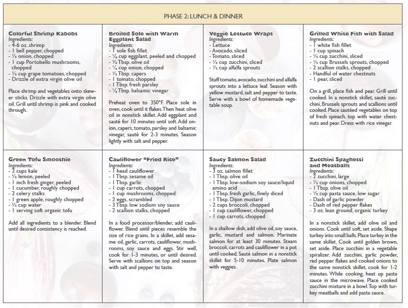 TLS 21 Day Challenge Sample Lunch Dinner Recipes